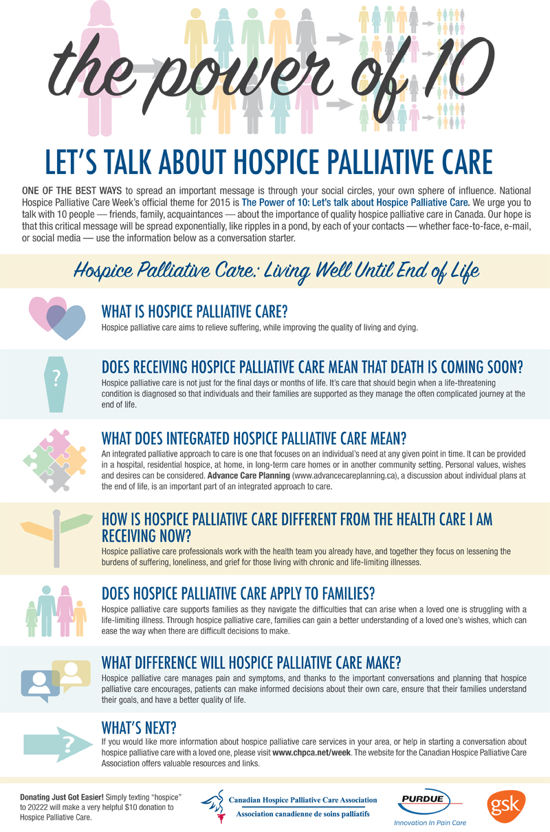 the palliative care of compassion care hospice Quality, compassionate care welcome to hospice & palliative care, inc (hpci) where every moment counts since 1977, hpci has been welcomed into thousands of homes, bringing dignity to patients, their families and caregivers during one of life's most important journeys read more back to top.