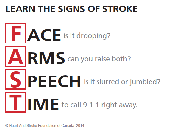 Learn the signs of stroke through FAST.